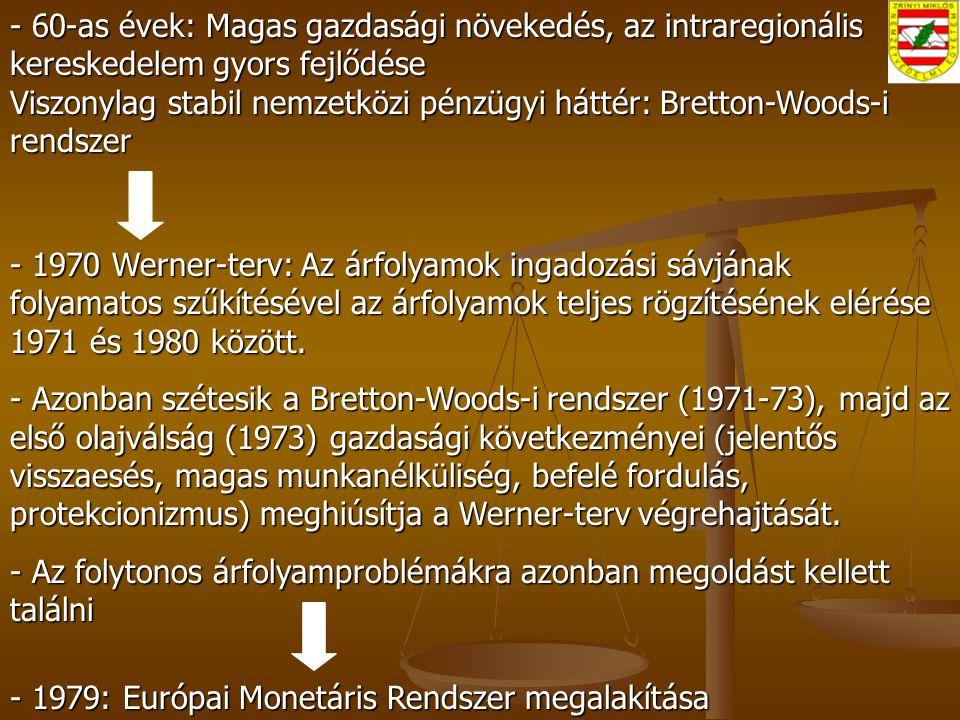 - 60-as évek: Magas gazdasági növekedés, az intraregionális kereskedelem gyors fejlődése Viszonylag stabil nemzetközi pénzügyi háttér: Bretton-Woods-i rendszer - 1970 Werner-terv: Az árfolyamok ingadozási sávjának folyamatos szűkítésével az árfolyamok teljes rögzítésének elérése 1971 és 1980 között.