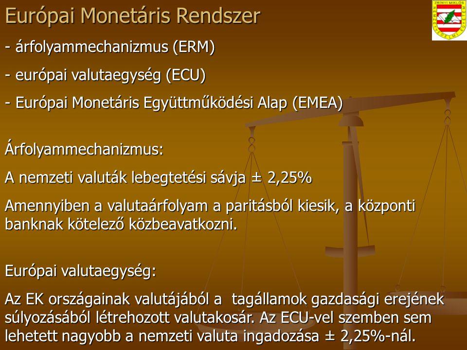 Európai Monetáris Rendszer - árfolyammechanizmus (ERM) - európai valutaegység (ECU) - Európai Monetáris Együttműködési Alap (EMEA) Árfolyammechanizmus: A nemzeti valuták lebegtetési sávja ± 2,25% Amennyiben a valutaárfolyam a paritásból kiesik, a központi banknak kötelező közbeavatkozni.