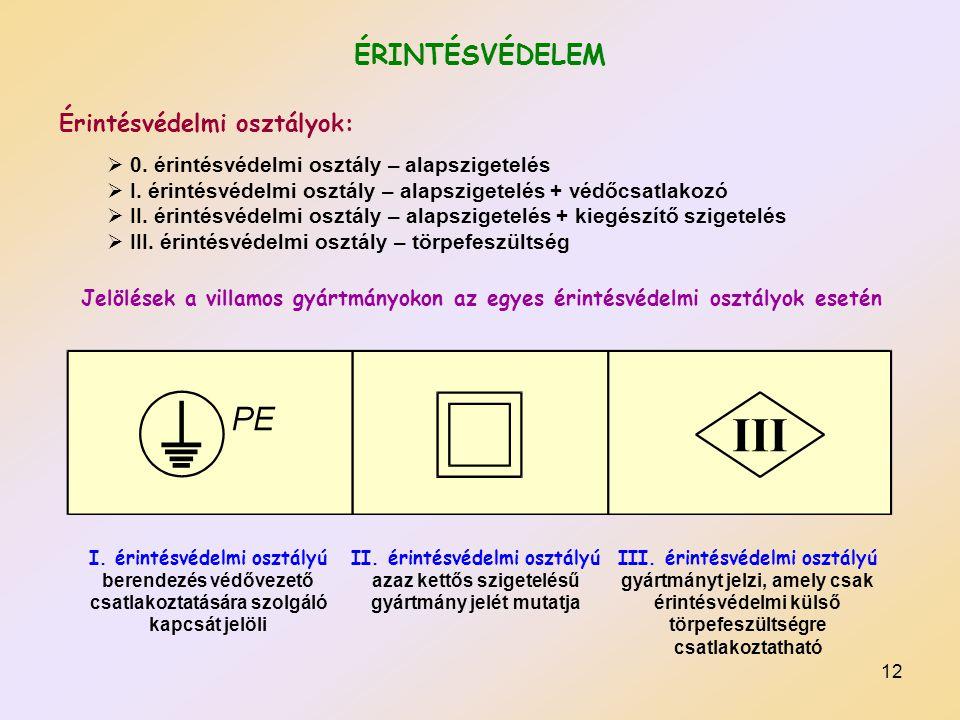 12 ÉRINTÉSVÉDELEM Érintésvédelmi osztályok:  0.érintésvédelmi osztály – alapszigetelés  I.