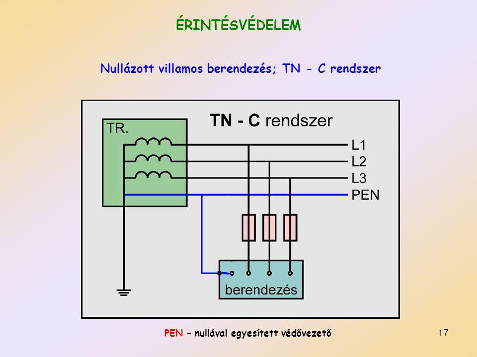 17 ÉRINTÉSVÉDELEM PEN – nullával egyesített védővezető Nullázott villamos berendezés; TN - C rendszer