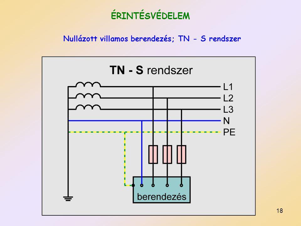 18 ÉRINTÉSVÉDELEM Nullázott villamos berendezés; TN - S rendszer