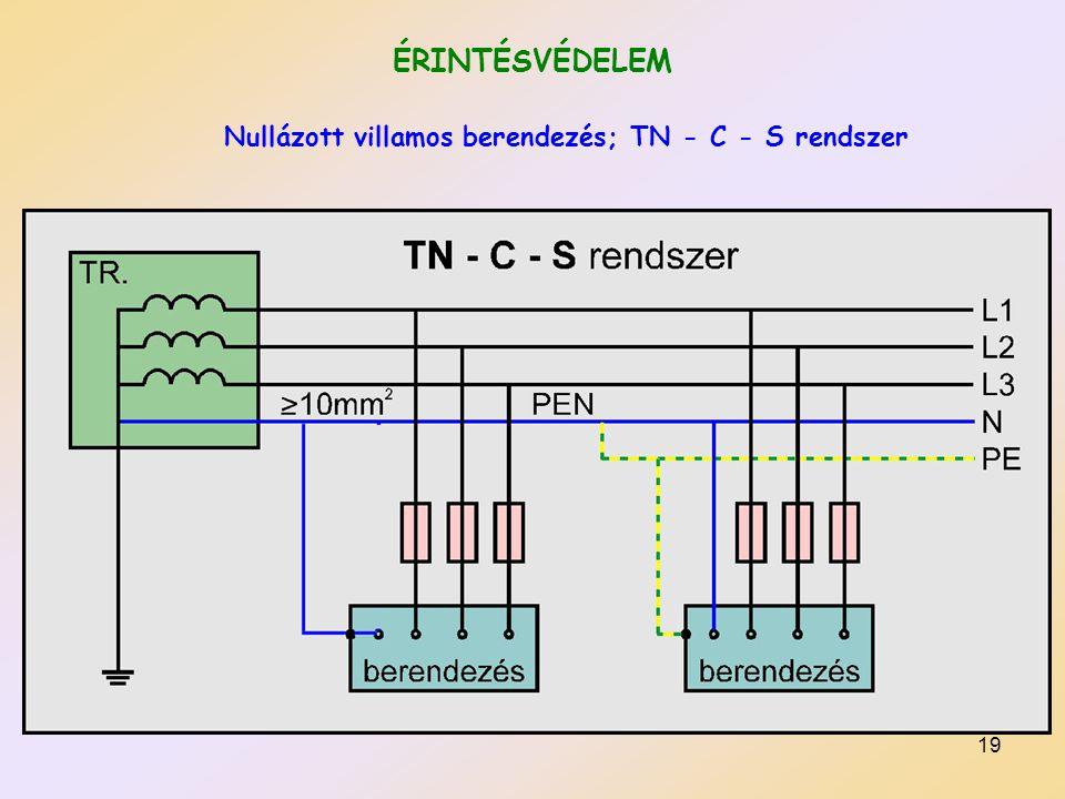 19 ÉRINTÉSVÉDELEM Nullázott villamos berendezés; TN - C - S rendszer