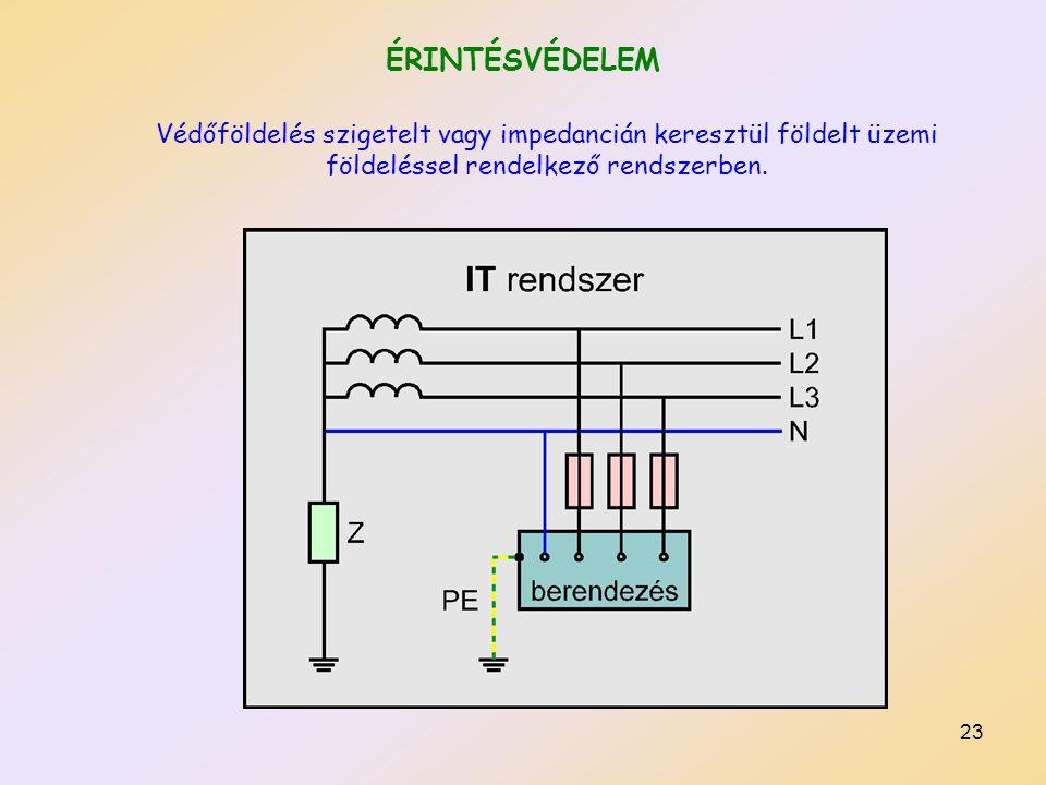 23 ÉRINTÉSVÉDELEM Védőföldelés szigetelt vagy impedancián keresztül földelt üzemi földeléssel rendelkező rendszerben.