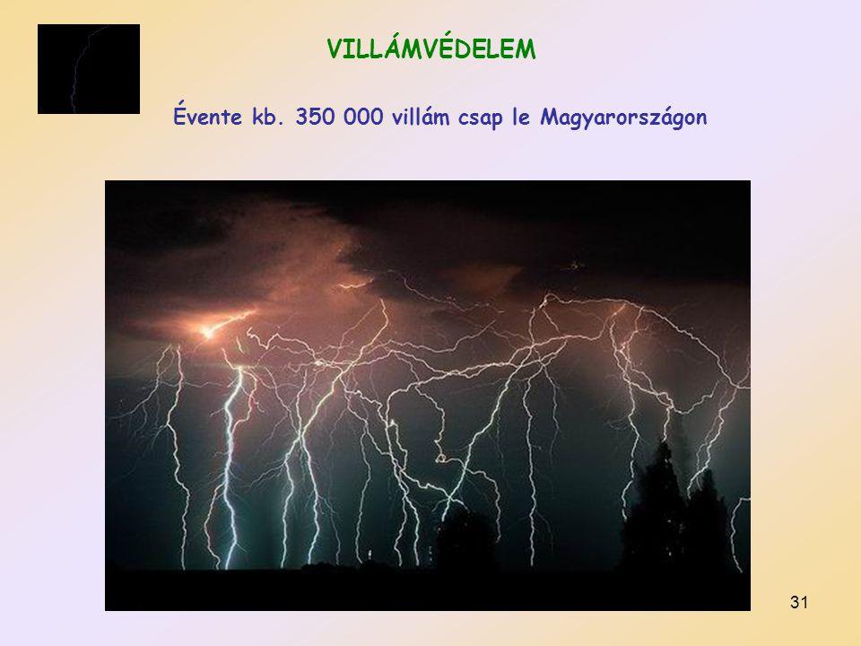 31 VILLÁMVÉDELEM Évente kb. 350 000 villám csap le Magyarországon