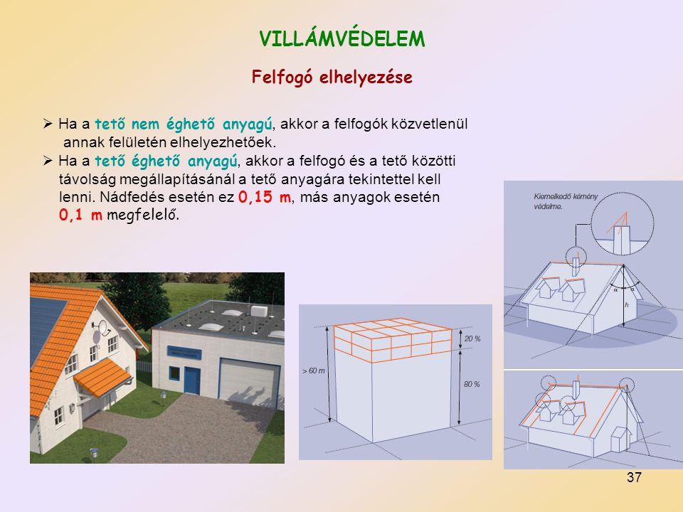 37 VILLÁMVÉDELEM  Ha a tető nem éghető anyagú, akkor a felfogók közvetlenül annak felületén elhelyezhetőek.