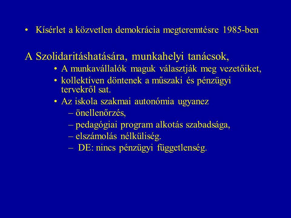 Kísérlet a közvetlen demokrácia megteremtésre 1985-ben A Szolidaritáshatására, munkahelyi tanácsok, A munkavállalók maguk választják meg vezetőiket, kollektíven döntenek a műszaki és pénzügyi tervekről sat.