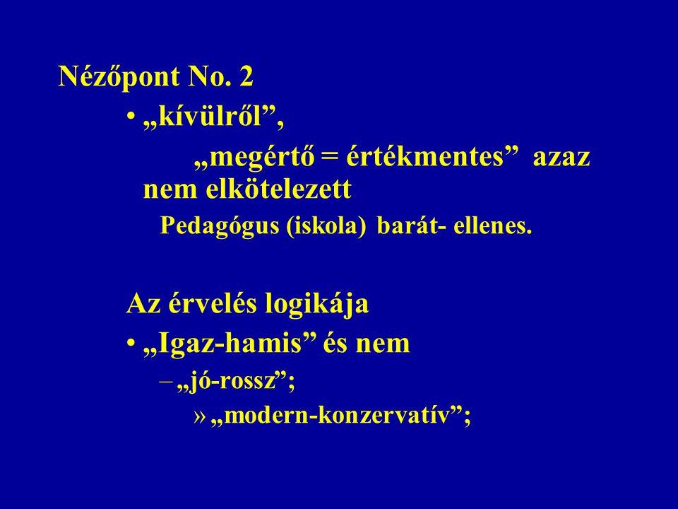 Somogyi: Tehetség és eugenika.Bp. 1934.