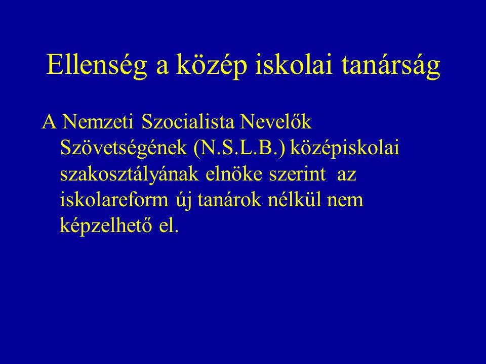 Ellenség a közép iskolai tanárság A Nemzeti Szocialista Nevelők Szövetségének (N.S.L.B.) középiskolai szakosztályának elnöke szerint az iskolareform új tanárok nélkül nem képzelhető el.