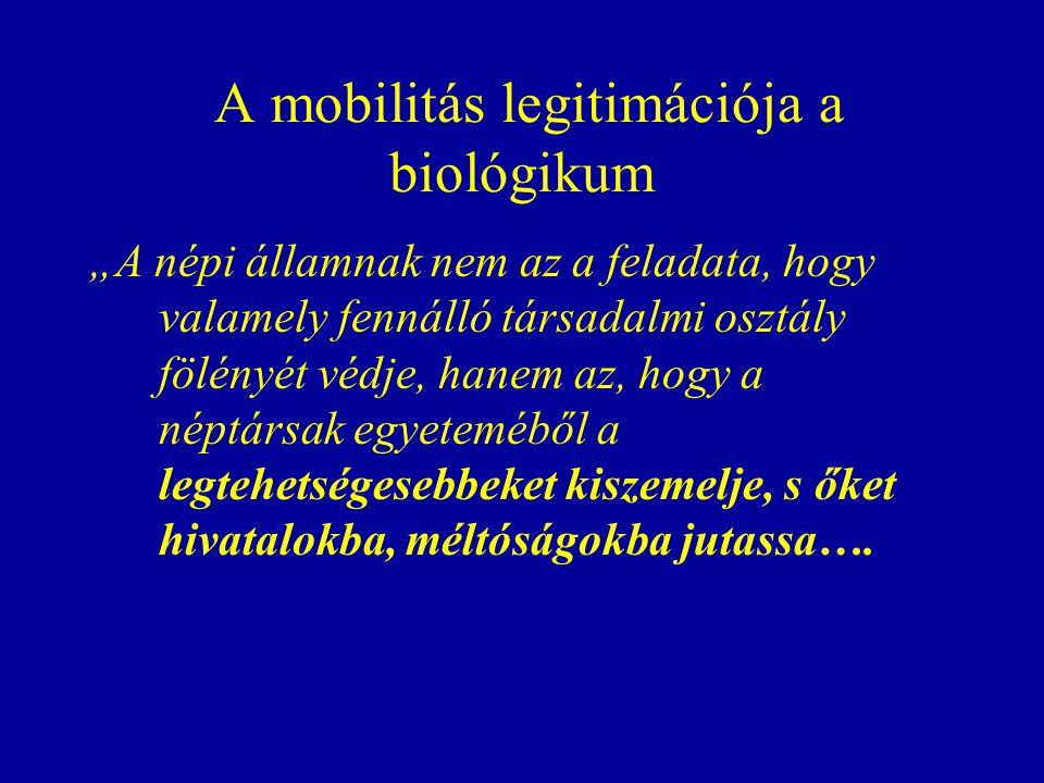 """A mobilitás legitimációja a biológikum """"A népi államnak nem az a feladata, hogy valamely fennálló társadalmi osztály fölényét védje, hanem az, hogy a néptársak egyeteméből a legtehetségesebbeket kiszemelje, s őket hivatalokba, méltóságokba jutassa…."""