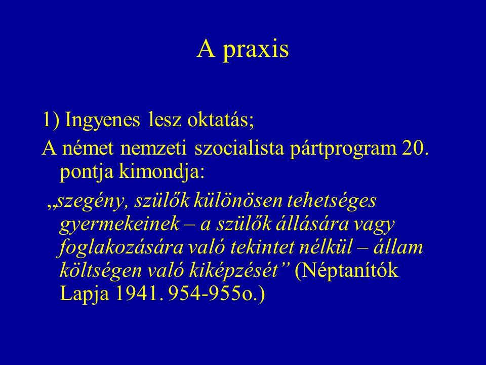 A praxis 1) Ingyenes lesz oktatás; A német nemzeti szocialista pártprogram 20.