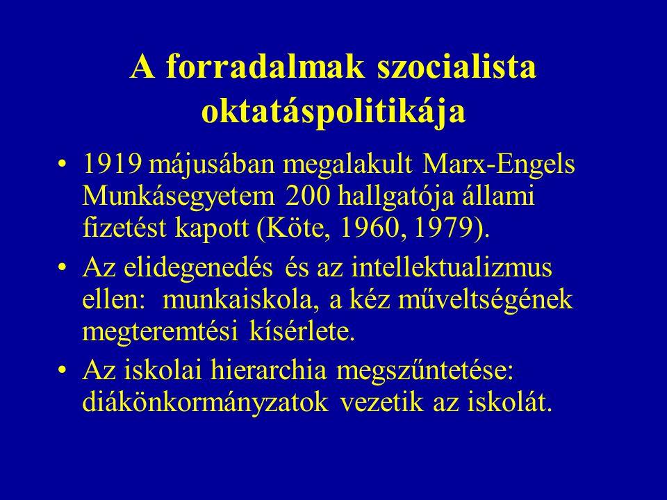 A forradalmak szocialista oktatáspolitikája 1919 májusában megalakult Marx-Engels Munkásegyetem 200 hallgatója állami fizetést kapott (Köte, 1960, 1979).
