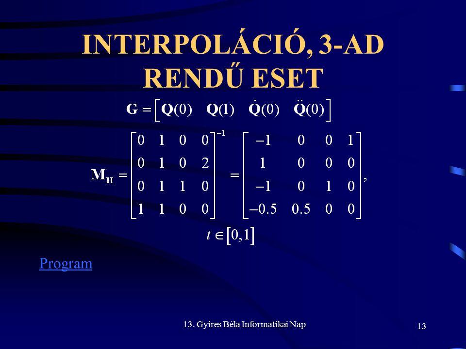 13. Gyires Béla Informatikai Nap 13 INTERPOLÁCIÓ, 3-AD RENDŰ ESET Program