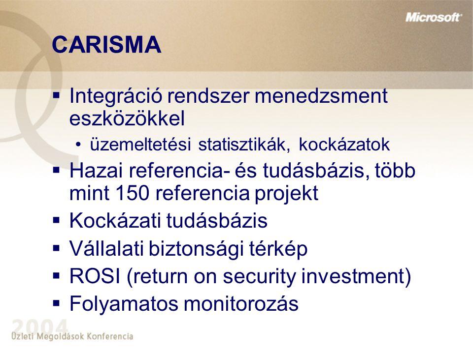 CARISMA  Integráció rendszer menedzsment eszközökkel üzemeltetési statisztikák, kockázatok  Hazai referencia- és tudásbázis, több mint 150 referenci