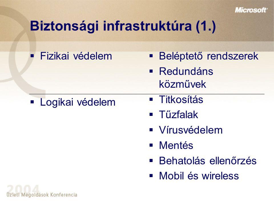 Biztonsági infrastruktúra (1.)  Fizikai védelem  Logikai védelem  Beléptető rendszerek  Redundáns közművek  Titkosítás  Tűzfalak  Vírusvédelem