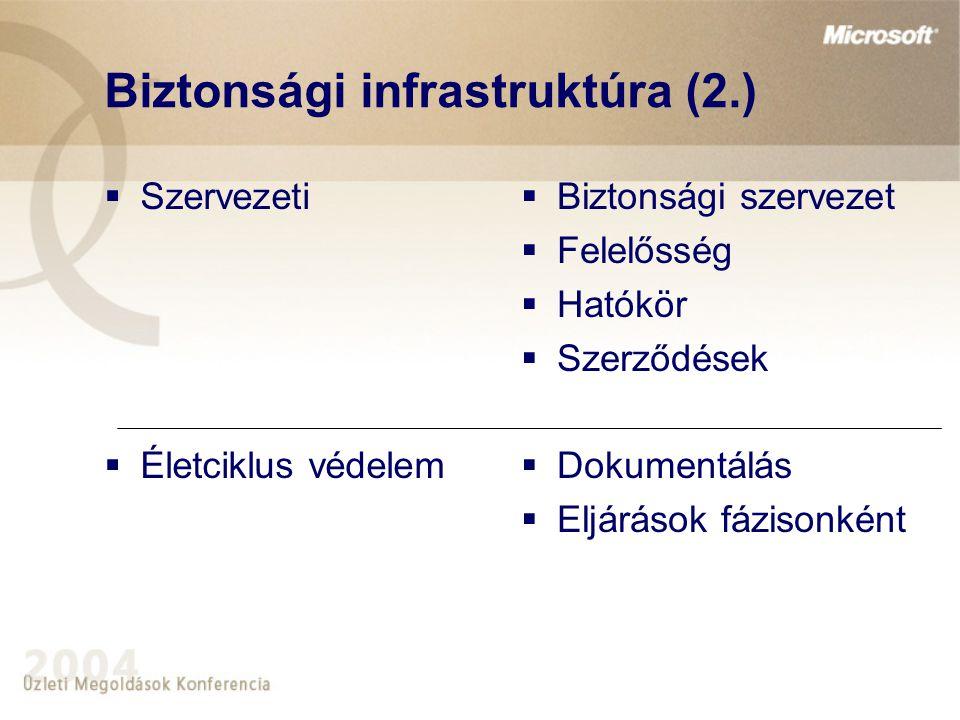 Biztonsági infrastruktúra (2.)  Szervezeti  Életciklus védelem  Biztonsági szervezet  Felelősség  Hatókör  Szerződések  Dokumentálás  Eljáráso