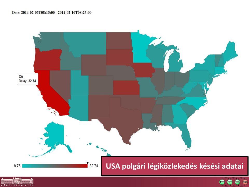 USA polgári légiközlekedés késési adatai
