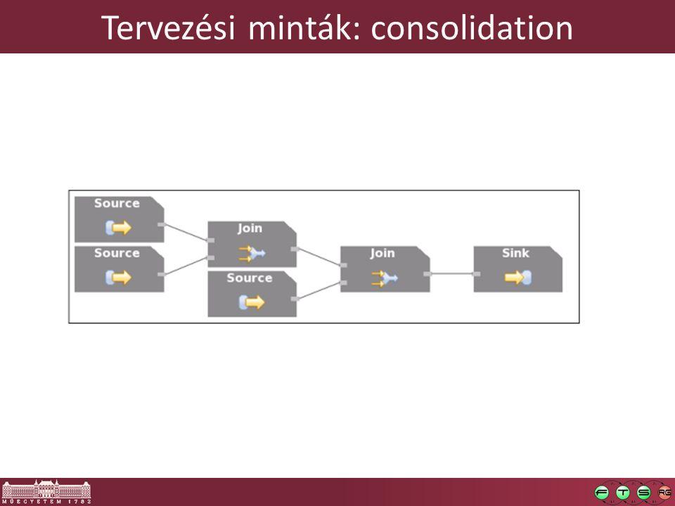 Tervezési minták: consolidation