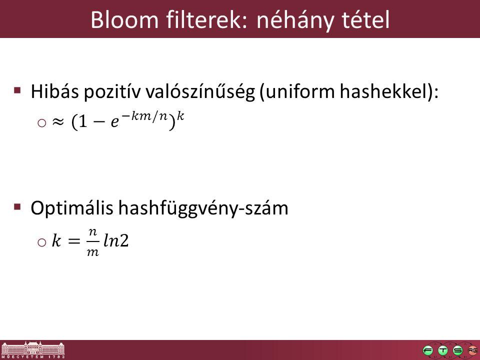 Bloom filterek: néhány tétel
