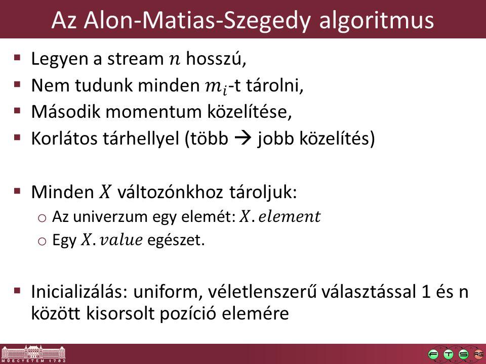 Az Alon-Matias-Szegedy algoritmus
