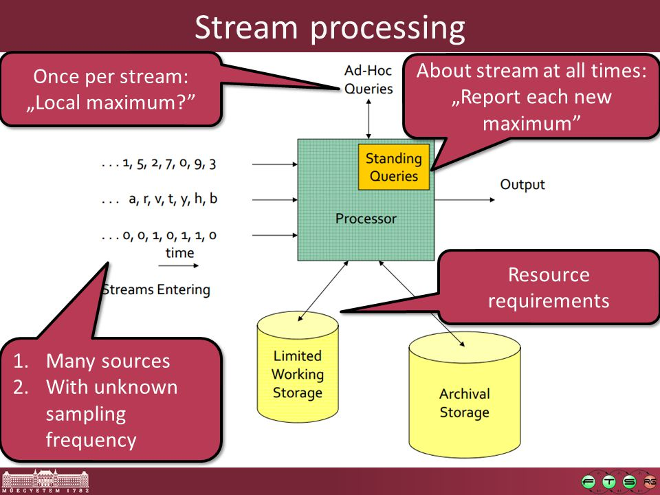 "Stream processing 1.Many sources 2.With unknown sampling frequency 1.Many sources 2.With unknown sampling frequency Resource requirements Once per stream: ""Local maximum? About stream at all times: ""Report each new maximum"