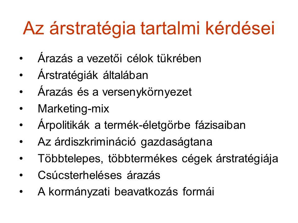 Az árstratégia tartalmi kérdései Árazás a vezetői célok tükrében Árstratégiák általában Árazás és a versenykörnyezet Marketing-mix Árpolitikák a termé