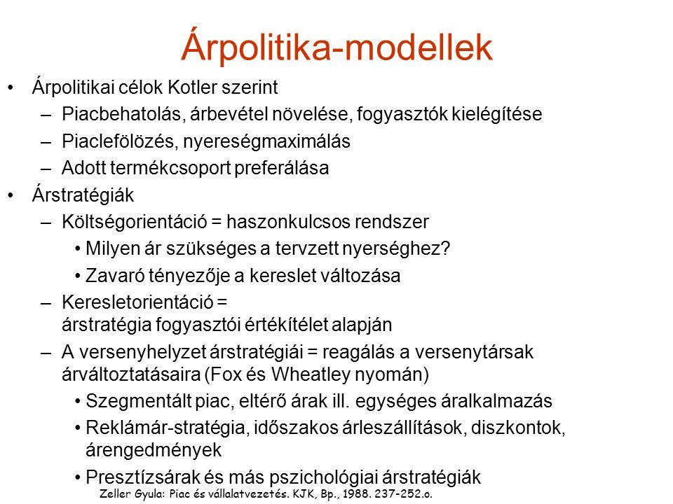 Árpolitika-modellek Árpolitikai célok Kotler szerint –Piacbehatolás, árbevétel növelése, fogyasztók kielégítése –Piaclefölözés, nyereségmaximálás –Ado
