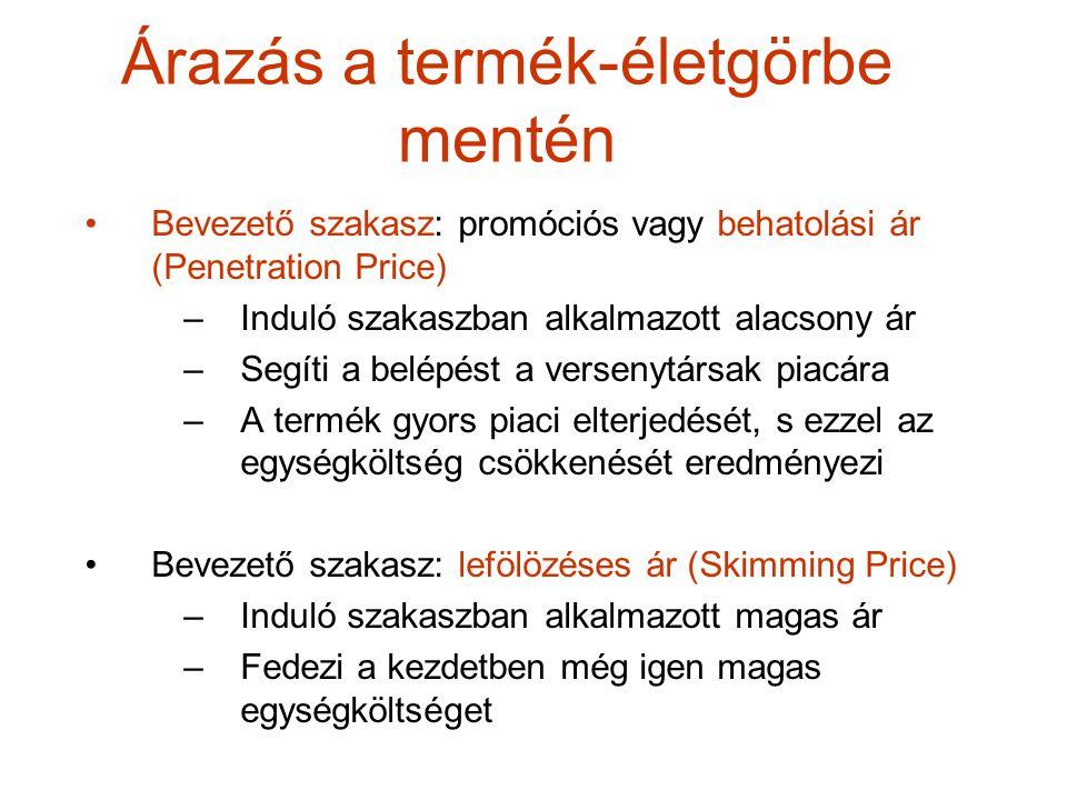 Árazás a termék-életgörbe mentén Bevezető szakasz: promóciós vagy behatolási ár (Penetration Price) –Induló szakaszban alkalmazott alacsony ár –Segíti