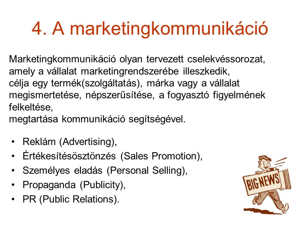 4. A marketingkommunikáció Reklám (Advertising), Értékesítésösztönzés (Sales Promotion), Személyes eladás (Personal Selling), Propaganda (Publicity),
