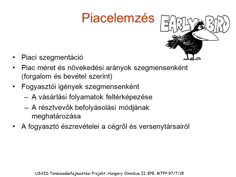 USAID Tanácsadásfejlesztési Projekt, Hungary Omnibus II. EPE, MTFP 97/7/15 Piacelemzés Piaci szegmentáció Piac méret és növekedési arányok szegmensenk