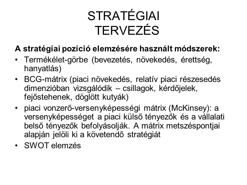 STRATÉGIAI TERVEZÉS A stratégiai pozíció elemzésére használt módszerek: Termékélet-görbe (bevezetés, növekedés, érettség, hanyatlás) BCG-mátrix (piaci