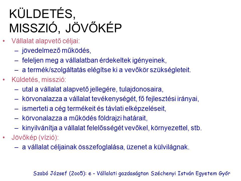 Szabó József (2oo5): e - Vállalati gazdaságtan Széchenyi István Egyetem Győr KÜLDETÉS, MISSZIÓ, JÖVŐKÉP Vállalat alapvető céljai: –jövedelmező működés