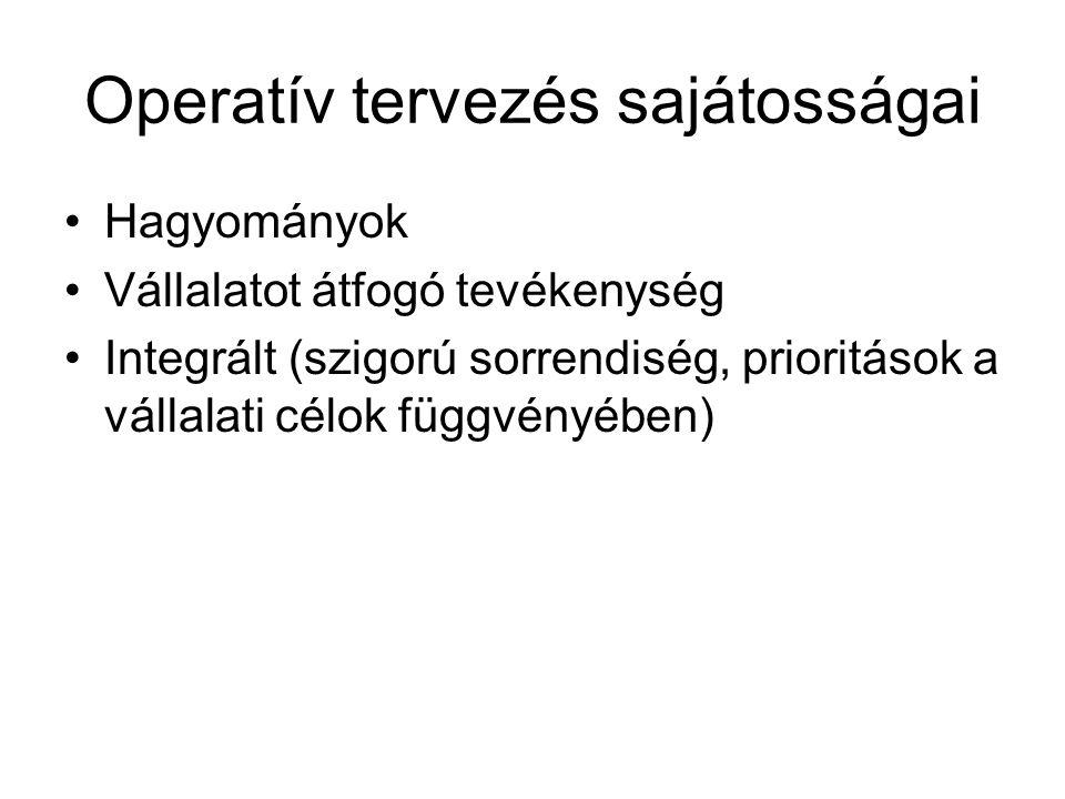 Operatív tervezés sajátosságai Hagyományok Vállalatot átfogó tevékenység Integrált (szigorú sorrendiség, prioritások a vállalati célok függvényében)