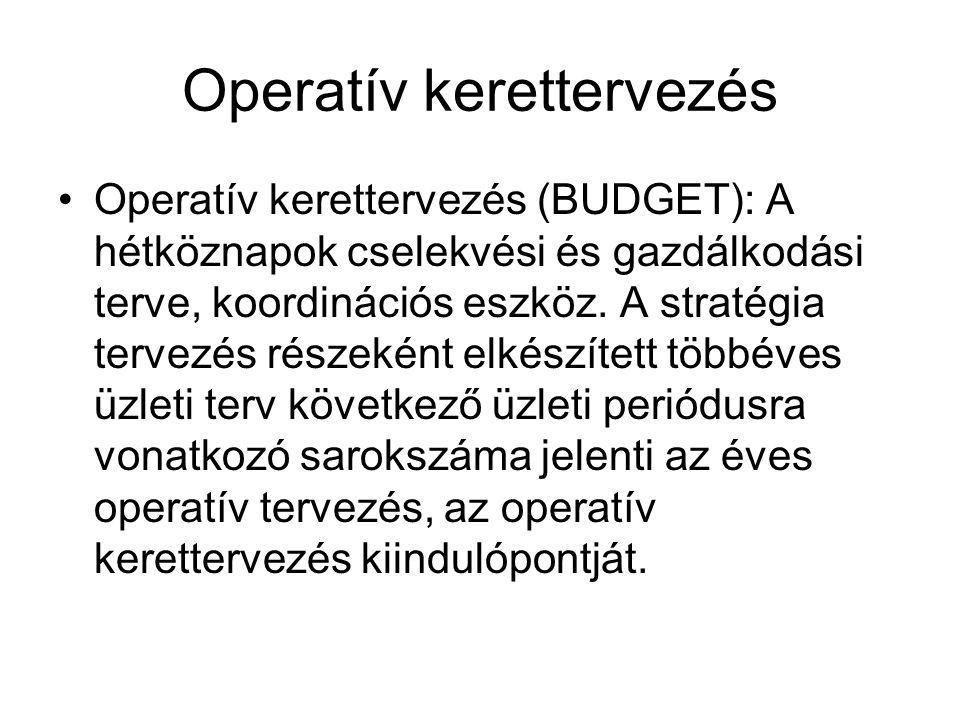 Operatív kerettervezés Operatív kerettervezés (BUDGET): A hétköznapok cselekvési és gazdálkodási terve, koordinációs eszköz. A stratégia tervezés rész