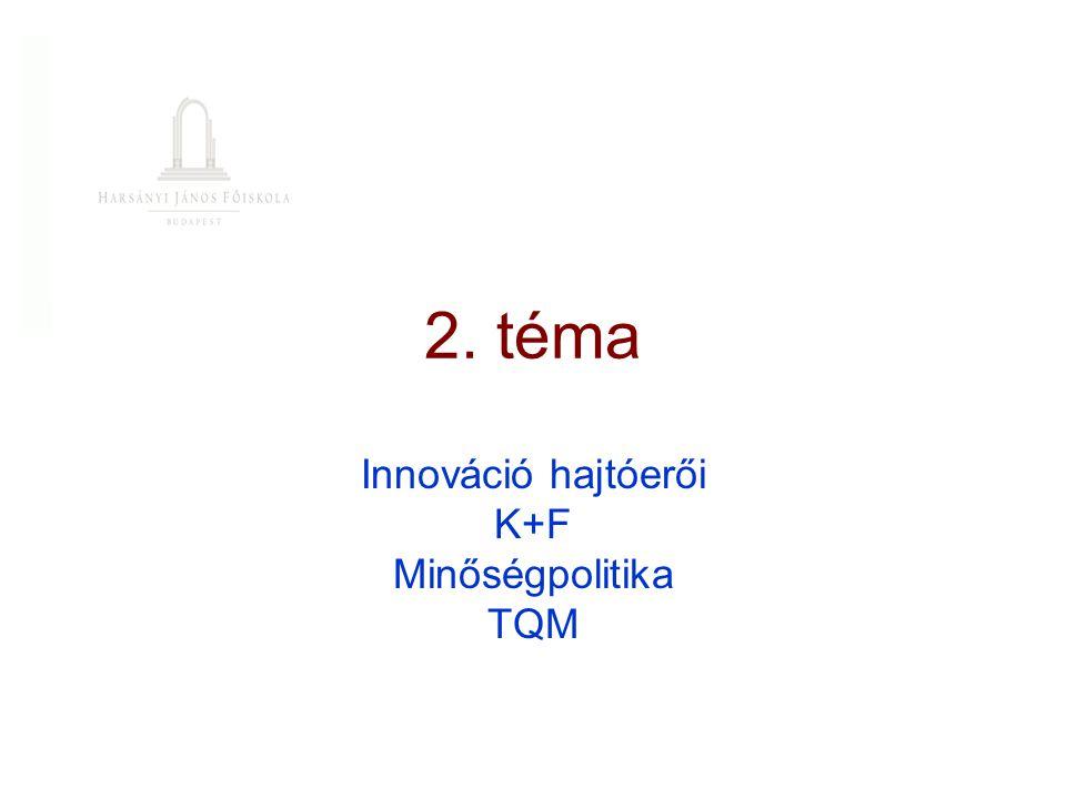 2. téma Innováció hajtóerői K+F Minőségpolitika TQM