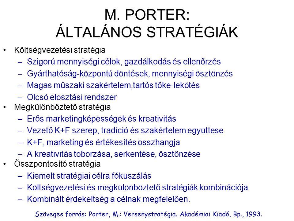 Szöveges forrás: Porter, M.: Versenystratégia. Akadémiai Kiadó, Bp., 1993. M. PORTER: ÁLTALÁNOS STRATÉGIÁK Költségvezetési stratégia –Szigorú mennyisé