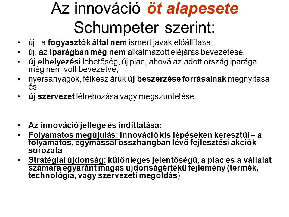 Az innováció öt alapesete Schumpeter szerint: új, a fogyasztók által nem ismert javak előállítása, új, az iparágban még nem alkalmazott eléjárás bevez