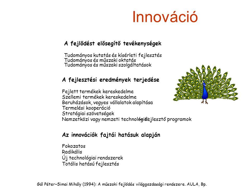 A fejlődést elősegítő tevékenységek Tudományos kutatás és kísérleti fejlesztés Tudományos és műszaki oktatás Tudományos és műszaki szolgáltatások A fe