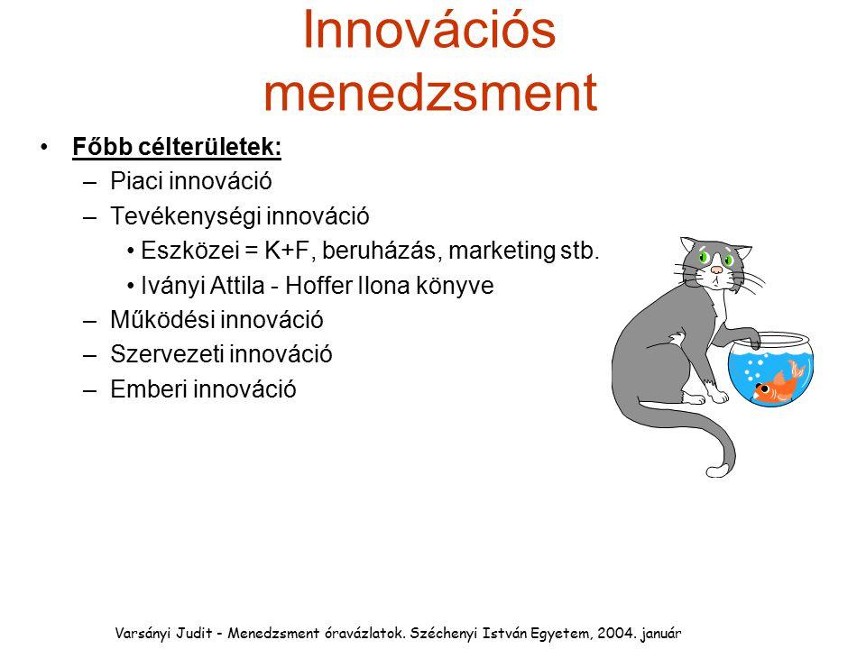 Innovációs menedzsment Főbb célterületek: –Piaci innováció –Tevékenységi innováció Eszközei = K+F, beruházás, marketing stb. Iványi Attila - Hoffer Il
