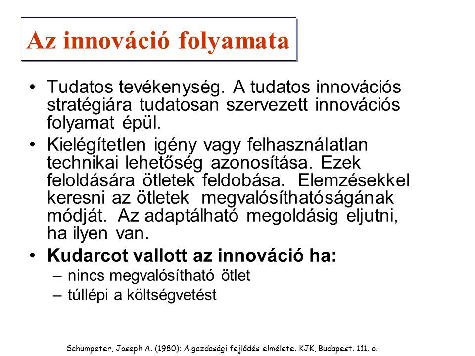 Schumpeter, Joseph A. (1980): A gazdasági fejlődés elmélete. KJK, Budapest. 111. o. Az innováció folyamata Tudatos tevékenység. A tudatos innovációs s