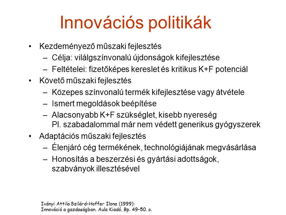 Innovációs politikák Kezdeményező műszaki fejlesztés –Célja: vilálgszínvonalú újdonságok kifejlesztése –Feltételei: fizetőképes kereslet és kritikus K