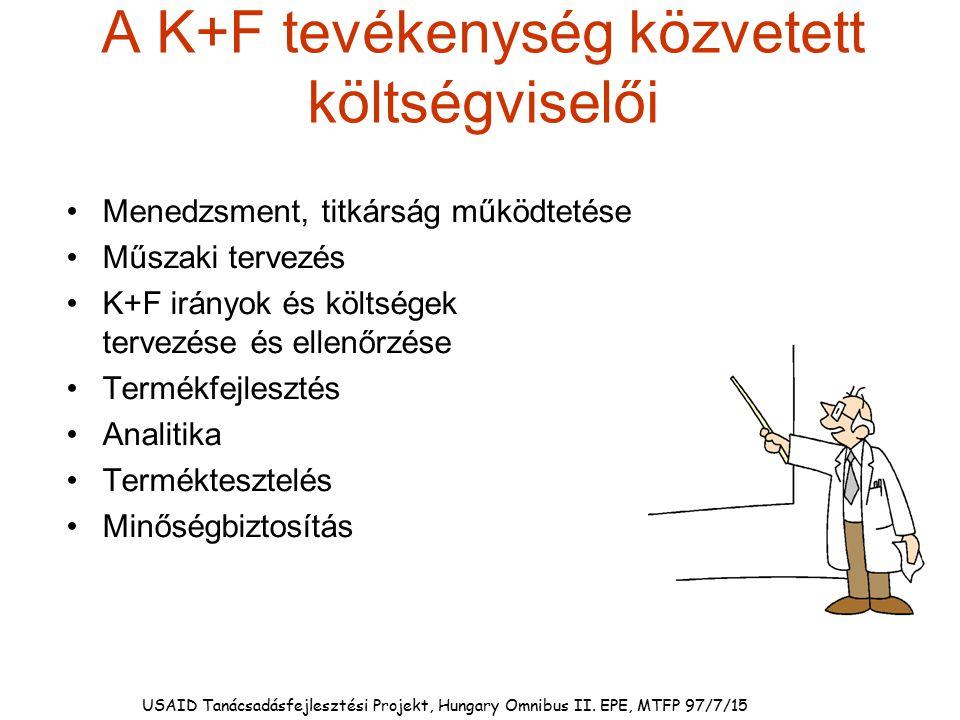 A K+F tevékenység közvetett költségviselői USAID Tanácsadásfejlesztési Projekt, Hungary Omnibus II. EPE, MTFP 97/7/15 Menedzsment, titkárság működteté