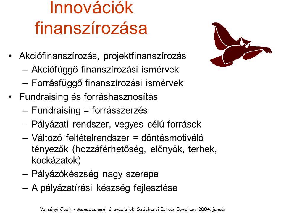 Innovációk finanszírozása Akciófinanszírozás, projektfinanszírozás –Akciófüggő finanszírozási ismérvek –Forrásfüggő finanszírozási ismérvek Fundraisin
