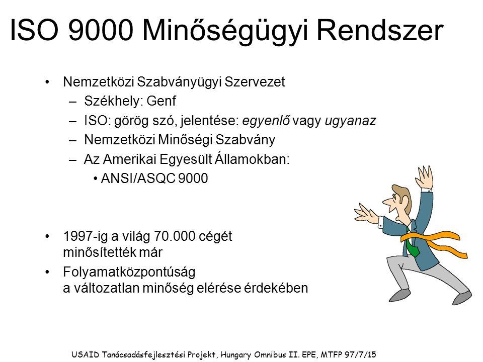 ISO 9000 Minőségügyi Rendszer Nemzetközi Szabványügyi Szervezet –Székhely: Genf –ISO: görög szó, jelentése: egyenlő vagy ugyanaz –Nemzetközi Minőségi