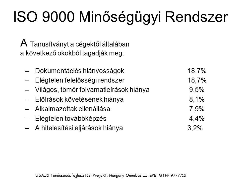 ISO 9000 Minőségügyi Rendszer A Tanusítványt a cégektől általában a következő okokból tagadják meg: –Dokumentációs hiányosságok18,7% –Elégtelen felelő