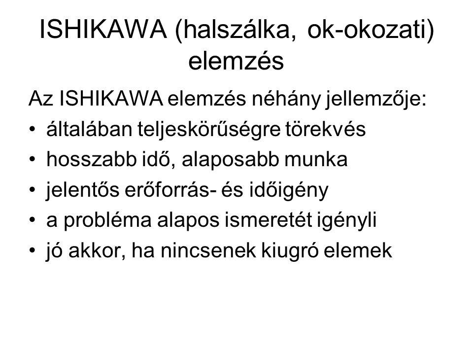 ISHIKAWA (halszálka, ok-okozati) elemzés Az ISHIKAWA elemzés néhány jellemzője: általában teljeskörűségre törekvés hosszabb idő, alaposabb munka jelen