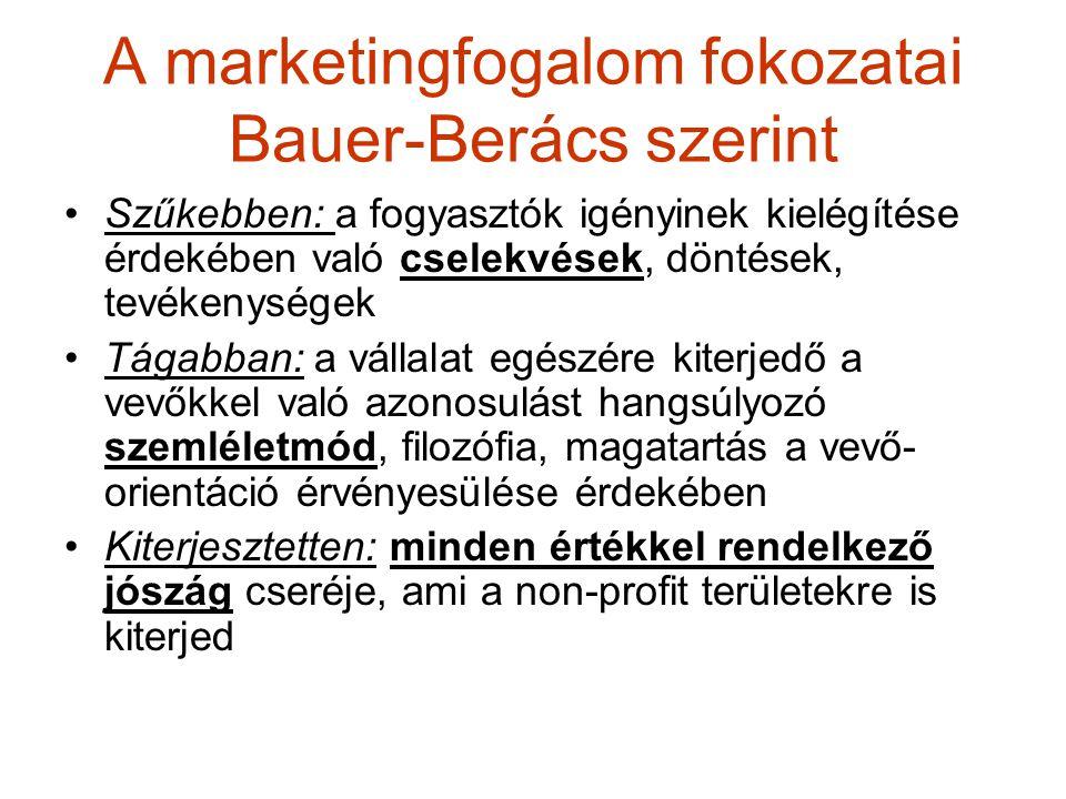 A marketingfogalom fokozatai Bauer-Berács szerint Szűkebben: a fogyasztók igényinek kielégítése érdekében való cselekvések, döntések, tevékenységek Tá