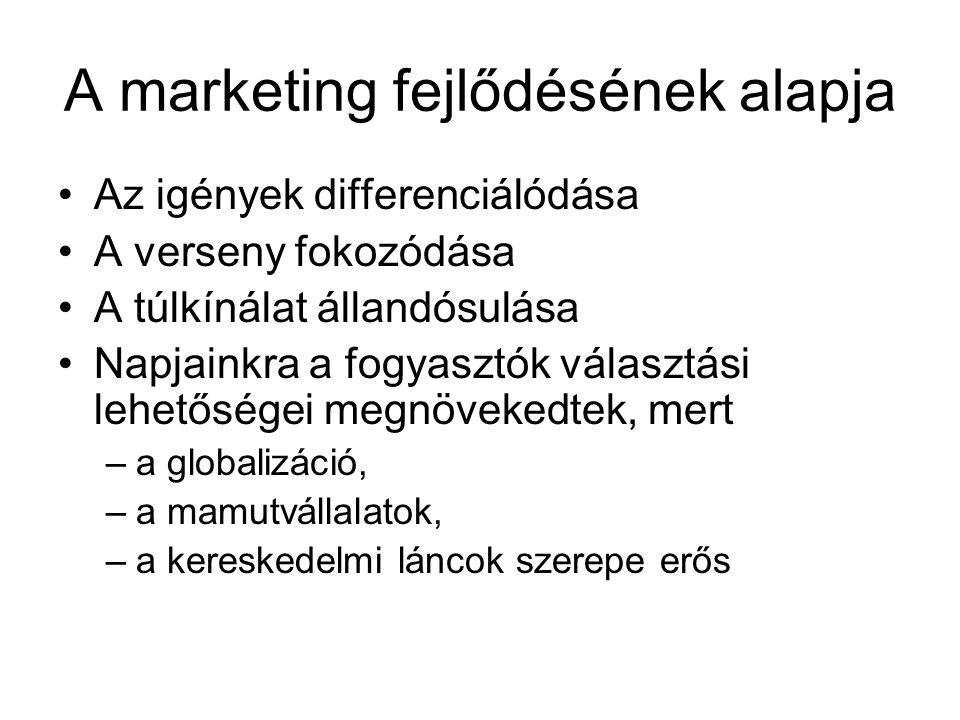 A marketing fejlődésének alapja Az igények differenciálódása A verseny fokozódása A túlkínálat állandósulása Napjainkra a fogyasztók választási lehető