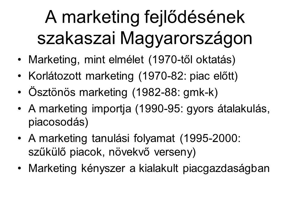 A marketing fejlődésének szakaszai Magyarországon Marketing, mint elmélet (1970-től oktatás) Korlátozott marketing (1970-82: piac előtt) Ösztönös mark