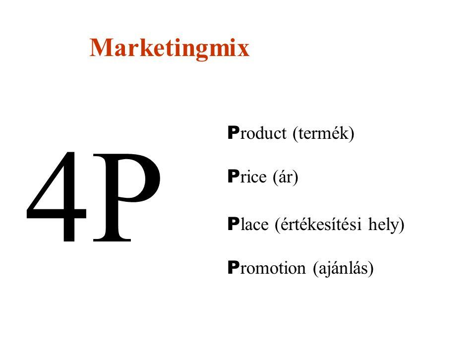 Marketingmix 4P P roduct (termék) P rice (ár) P lace (értékesítési hely) P romotion (ajánlás)