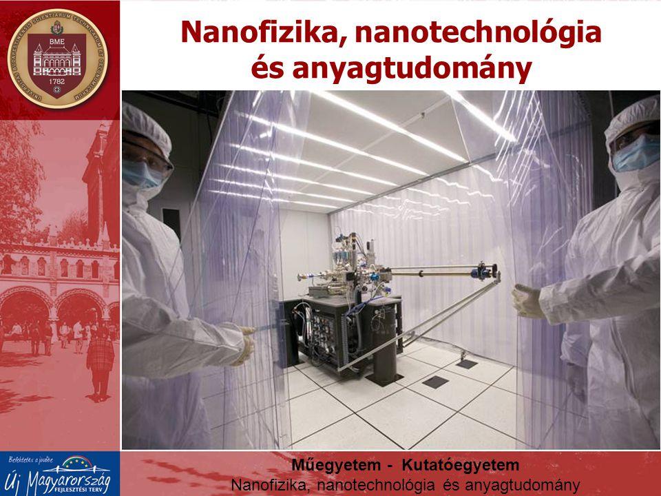 Nanofizika, nanotechnológia és anyagtudomány Magyarázó feliratok Műegyetem - Kutatóegyetem Nanofizika, nanotechnológia és anyagtudomány